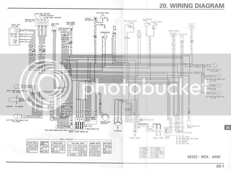 Honda Vt 1100 Wiring Diagram Wiring Diagrams Kid Legend Kid Legend Ristorantealletrote It