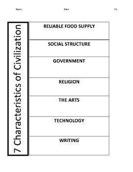 7 Characteristics of a Civilization Foldable | T E A C H