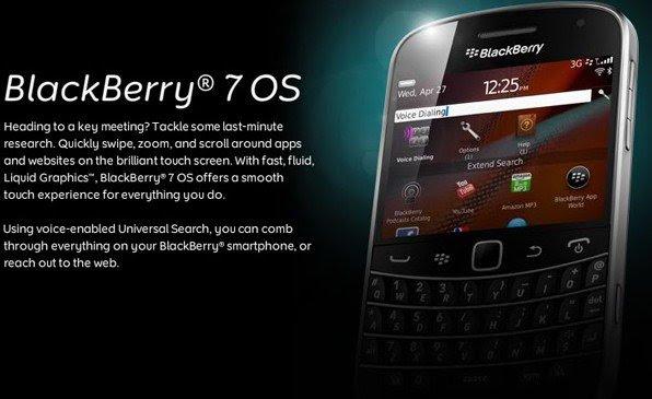 Blackberry OS 7 Fitur dan Keunggulan Blackberry OS 7 aplikasi
