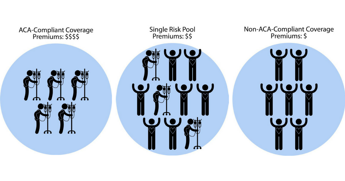 Risk Pooling: How Health Insurance in the Individual ...