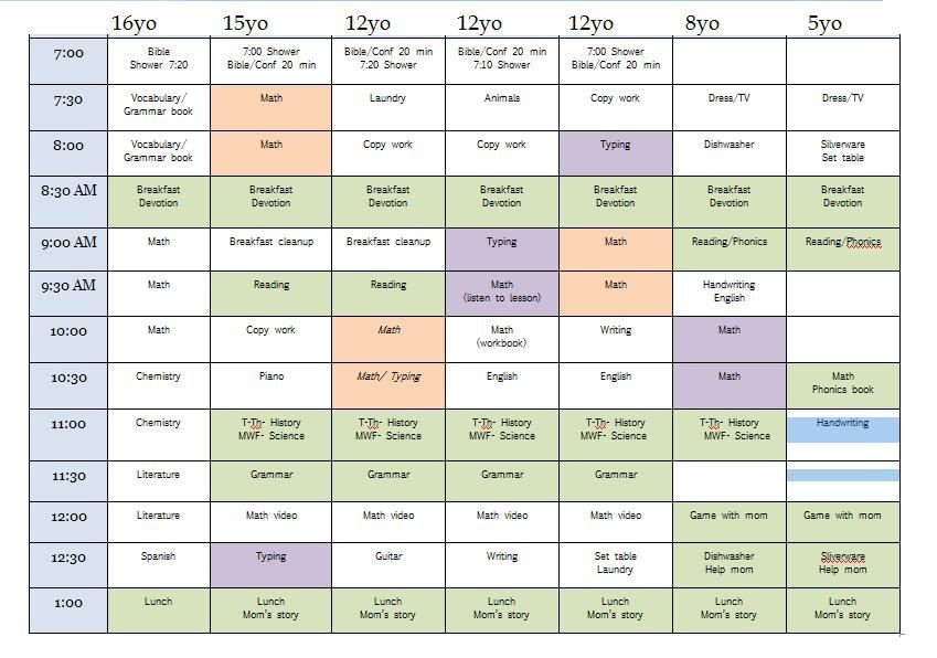 Daily Schedule Homeschool | Daily Planner