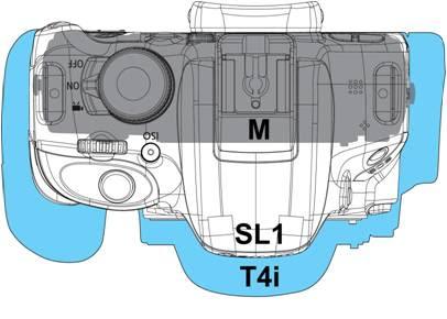 Canon 100D/SL1 Vs. 700D/T5i Vs. EOS M Specs, Size Comparison