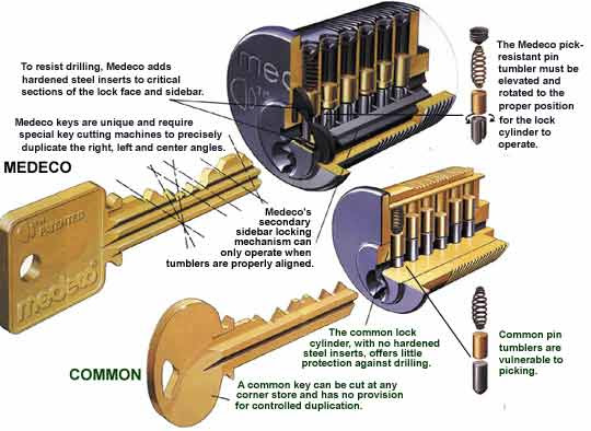 key2 How to Pick a Padlock or Combination Lock in 3 Easy Steps