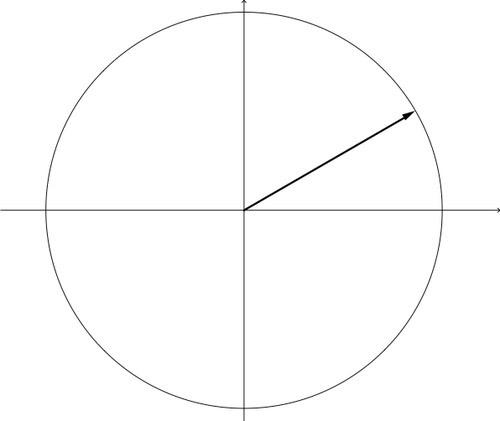 Unit Circle Flashcards | Quizlet