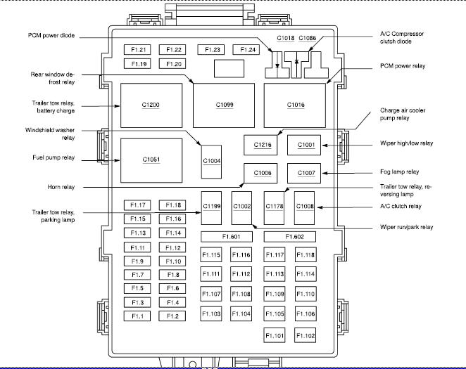 Diagram 2001 Ford Truck Fuse Diagram Full Version Hd Quality Fuse Diagram Loan Diagram Editions Delpierre Fr