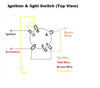 Harley Starter Wire Schematic - List of Wiring Diagrams on