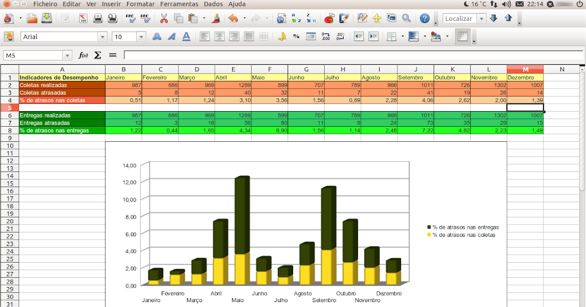 Is Libre Calc A Good Replacement for Microsoft Excel? - The Strategic  Sourceror