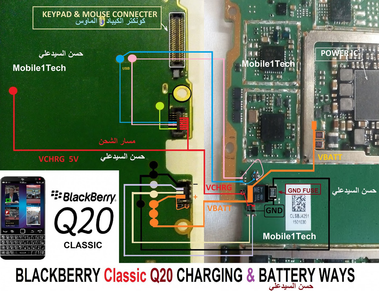 Blackberry Q20 Usb Charging Problem Solution Jumper Ways