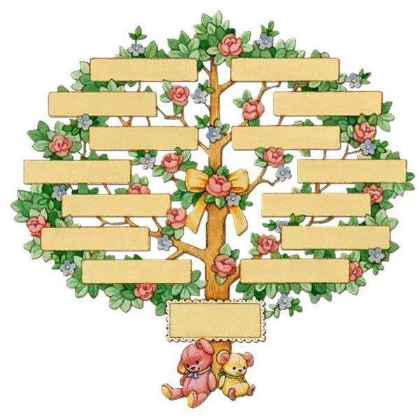 Ejemplos De árbol Genealógico