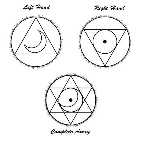 kimblee tattoo pesquisa google solf kimblee ideias