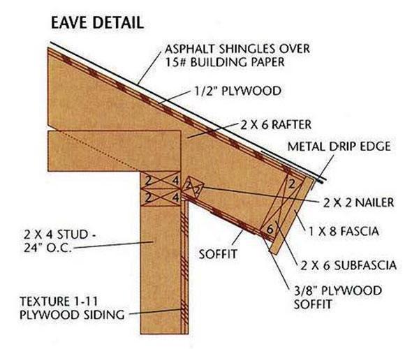 8x12 storage shed plans blueprints 9 eave detail