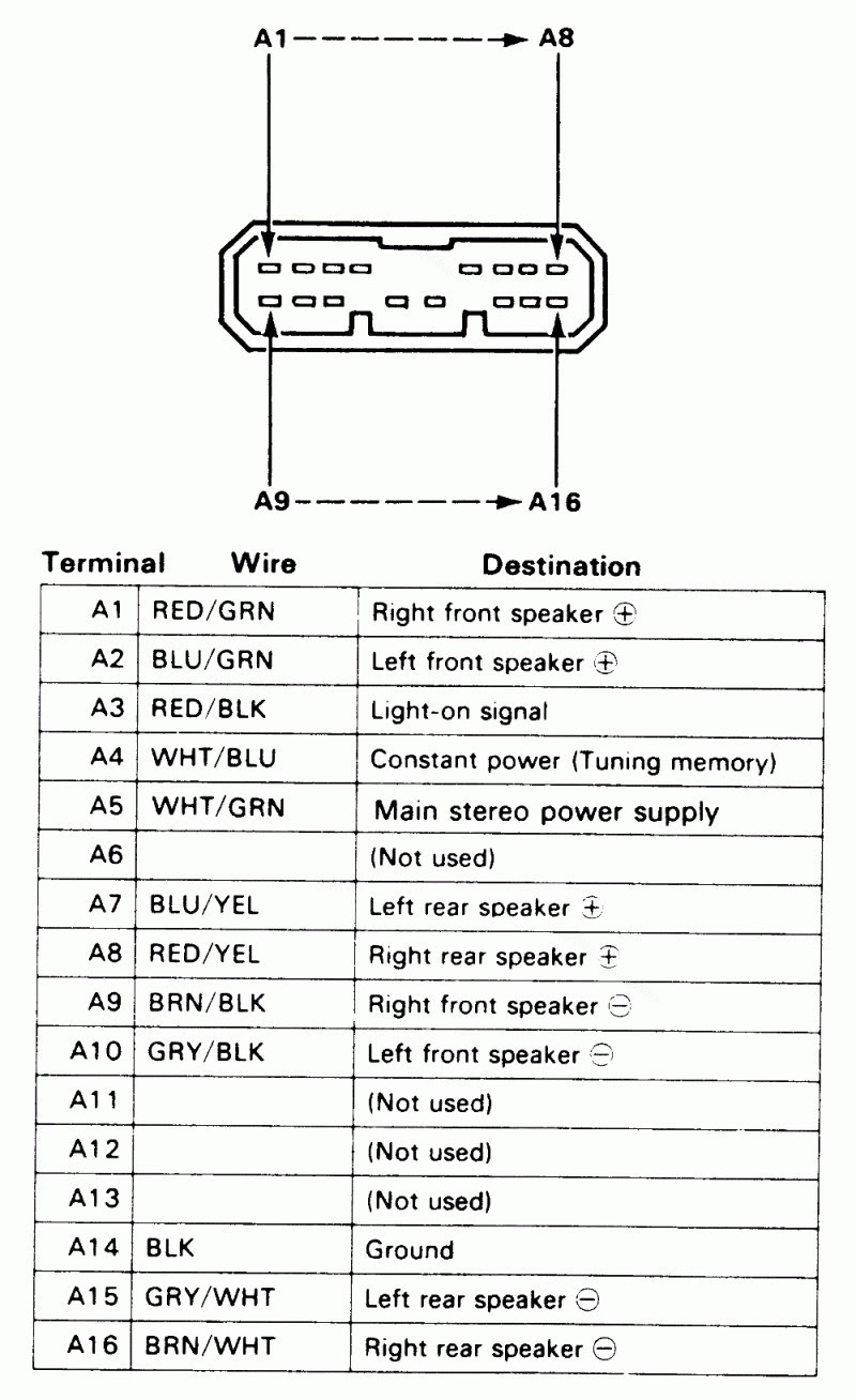 Honda Passport Stereo Wiring Diagram - Honeywell Thermostat Schematic for Wiring  Diagram SchematicsWiring Diagram Schematics