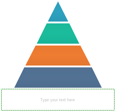 Typical Application of Pyramid Chart