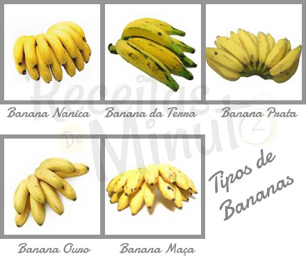 Resultado de imagem para Bananas fotos