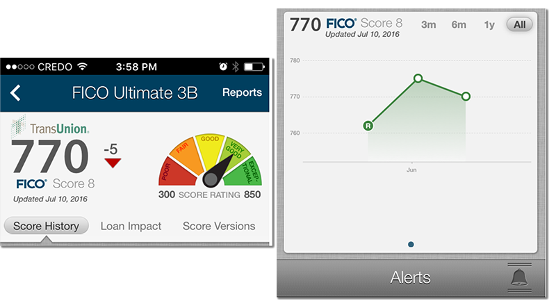 Split screenshot of myFICO Score Graph