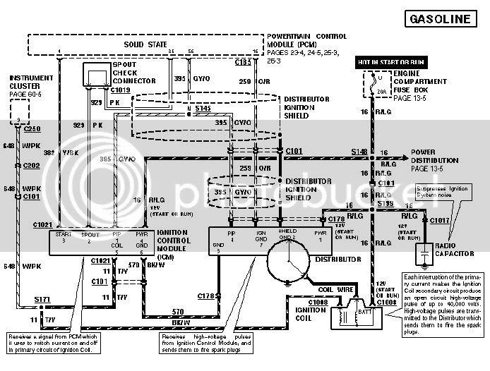 1994 Ford f150 wiring schematic
