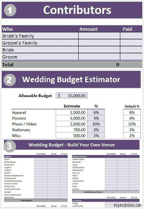 17 Best images about Budget Wedding on Pinterest   Cheap