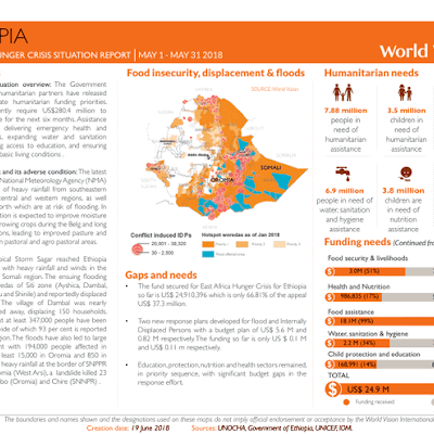 South Sudan: Acute Food Insecurity and Acute Malnutrition