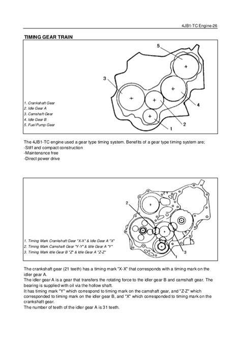 SOLVED: How do I set 2012 Isuzu 4ja1 engine timing gears
