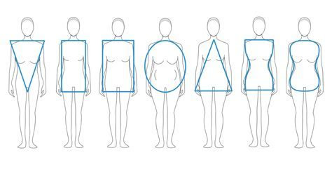 What is my body shape? What to wear for my body shape