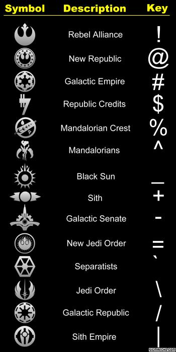 Sigmaecho Blog Archive Star Wars Logos Emblems And Symbols Font