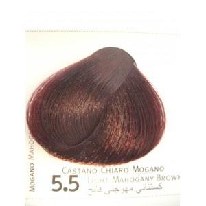 Quali Sono i Vostri Colori? Testanera - colore capelli castano chiaro mogano