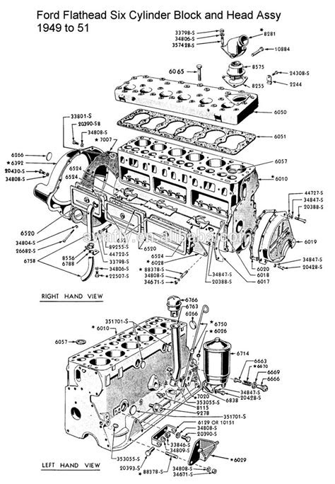 3204 Cylinder Block,3204 Engine Cylinder Block,Excavator