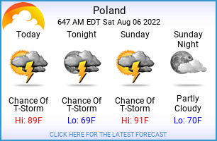 Click for the latest Poland weather forecast.