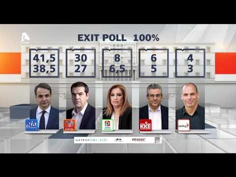 Εκλογές 2019: Τι δείχνει το δεύτερο exit poll