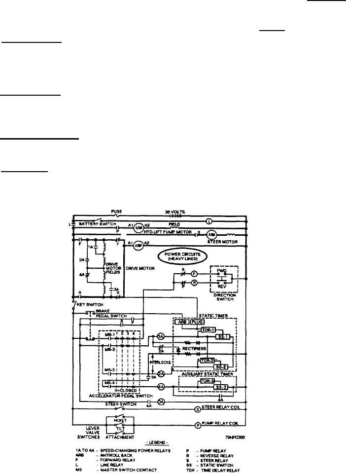 Forklift Wire Diagram - Wiring Diagram | Hyster Forklift Wiring Diagram E60 |  | cars-trucks24.blogspot.com