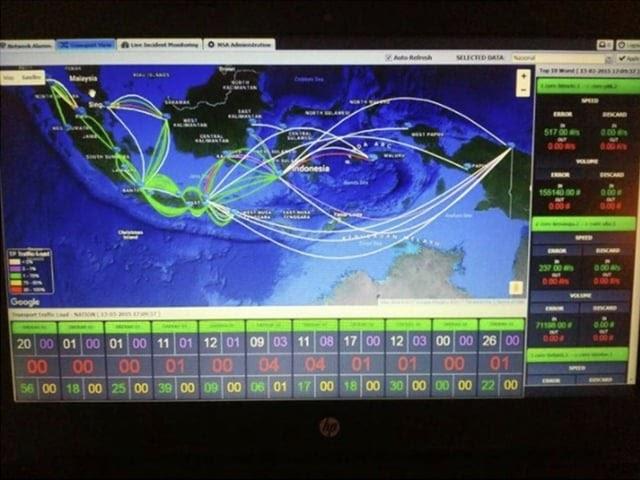 Monitoring Smart City dengan PRTG