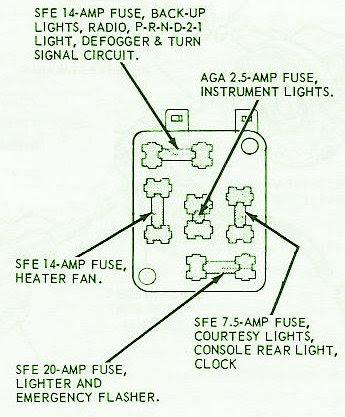 1967 Ford Mustang Fuse Box Wiring Diagram Correction Correction Cfcarsnoleggio It
