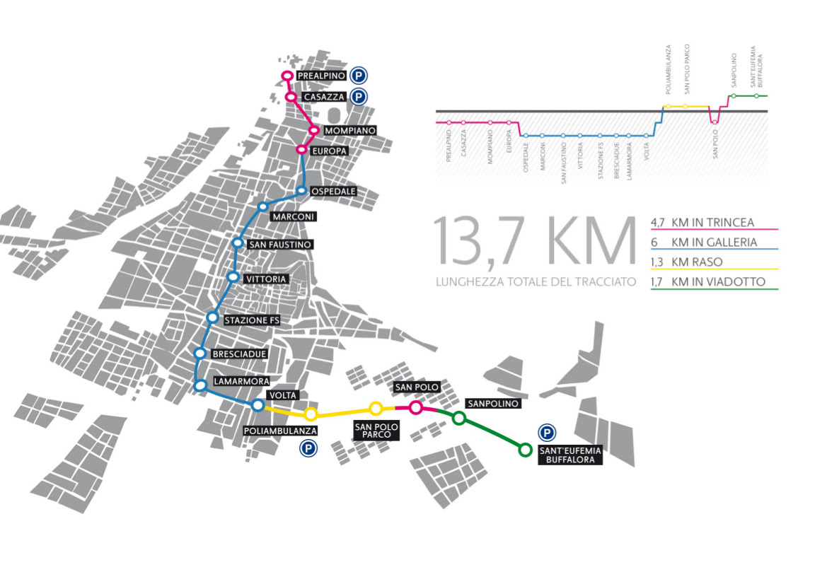 Image Result For Mobility Map