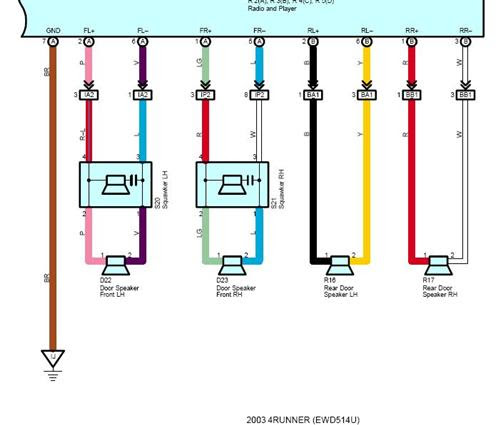 Diagram 2000 4runner Stereo Wiring Diagram Full Version Hd Quality Wiring Diagram Isschematic2d Angelux It