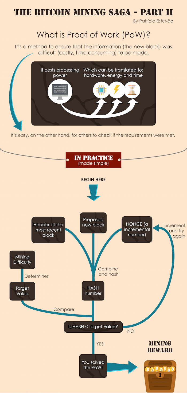 what bitcoin buy