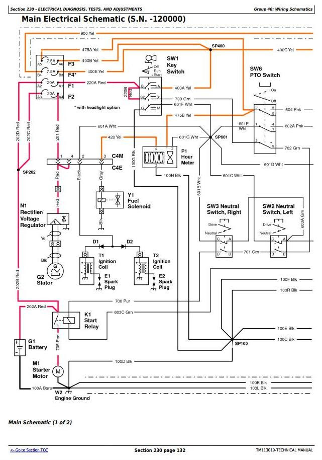 john deere 425 tractor wiring diagrams - universal wiring diagrams  series-realize - series-realize.sceglicongusto.it  sceglicongusto.it