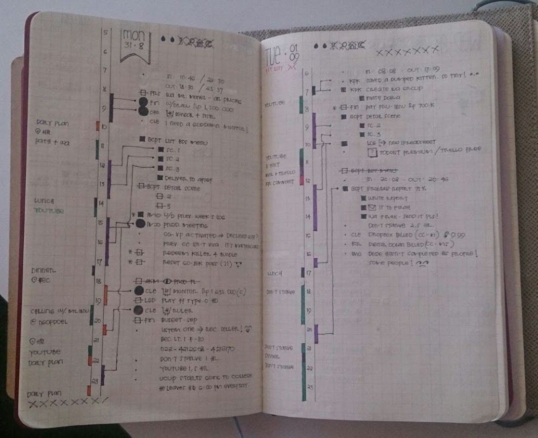 The Bullet Journal – The daily spreads are now divided into 3 ...