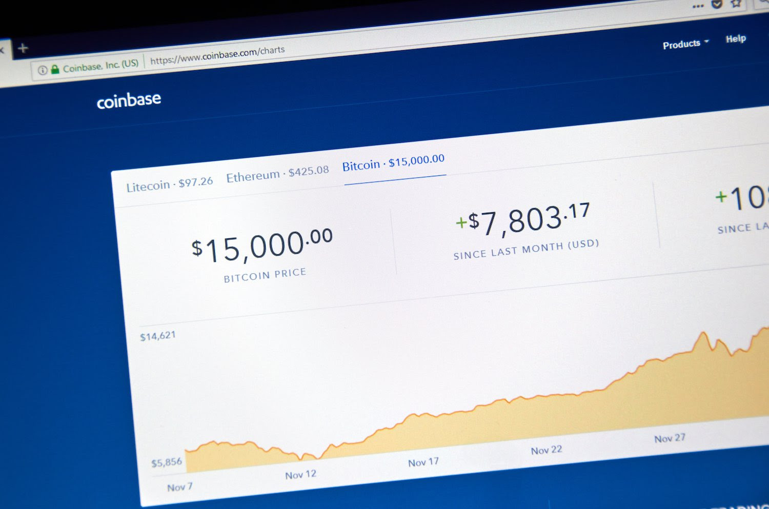 Coinbase Users Cry Foul Over Unexpected Bank Charges