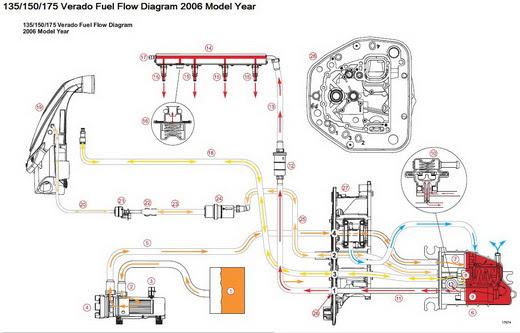 Diagram Yamaha 250 Four Stroke Outboard Wiring Diagram Full Version Hd Quality Wiring Diagram Roguediagram Gevim Fr