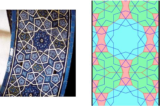 girth tiles