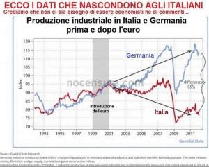 italia alemania