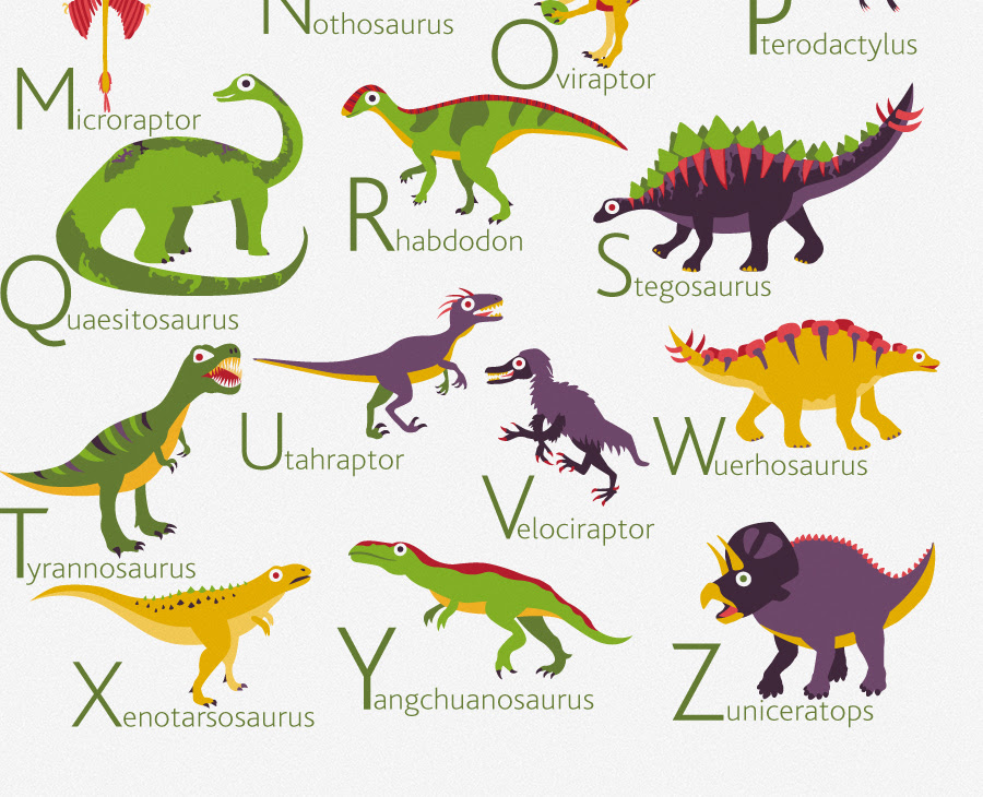 English Dinosaurs Alphabet Poster | PUKACA