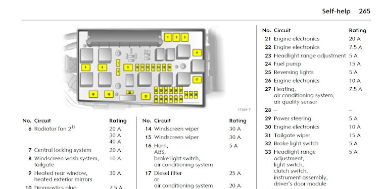 Astra H Fuse Box Interior Light - Wiring Diagram on