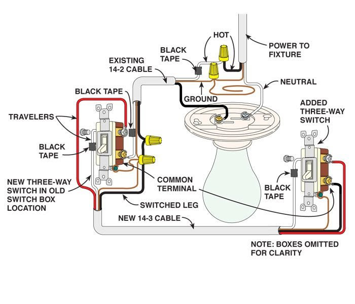 25 Best How To Replace A Three Way Switch  Way Switch With Pilot Light Wiring Diagram Inside on