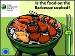 Food Games - Check the Barbecue Food