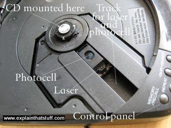 Laser and photocell inside a CD player