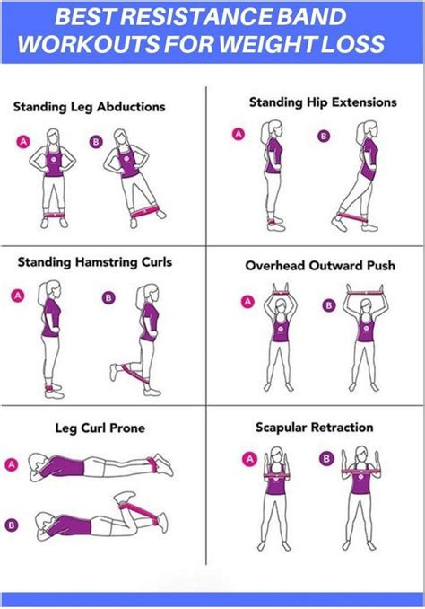 mini band arm exercises  beginners   shape