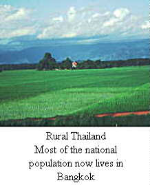 Rural Thailand Most of the national population now lives in Bangkok