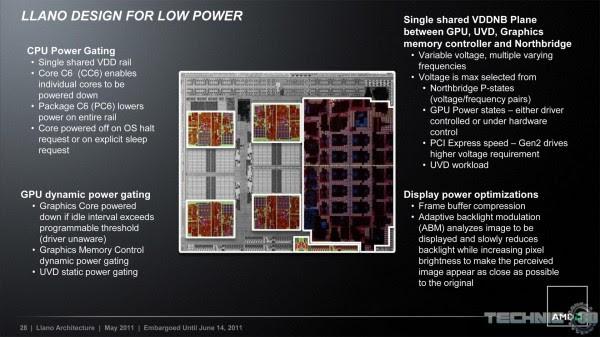 Arquitectura APU AMD Llano