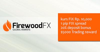 Cara Trading Forex Dengan Broker Terbaik di Asia | FirewoodFX